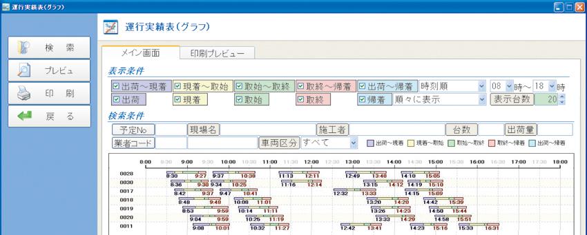 生コン運行管理システム   株式会社リバティ/(旧)日本マイコン神戸株式会社